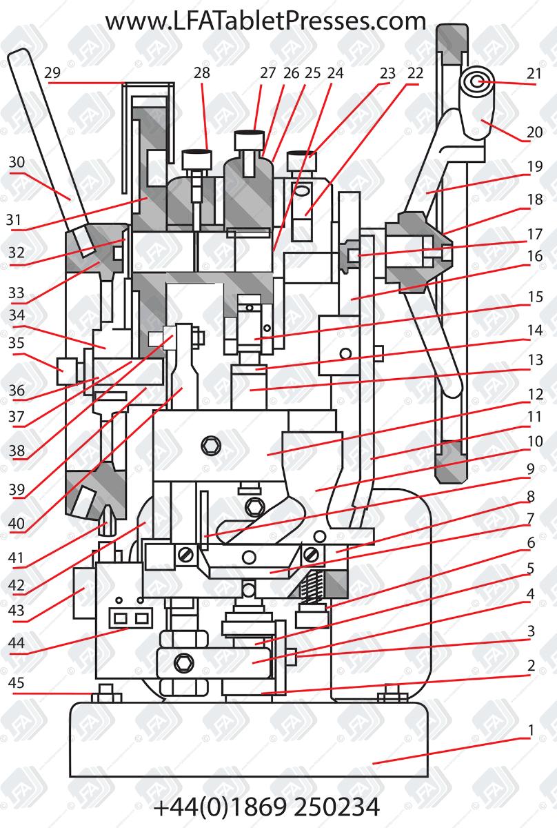LFA Tablet Presses TDP 5 Parts Diagram